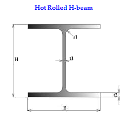 Hanoi Impex Pvt  ltd  - HOT ROLLED H BEAM Section dimension